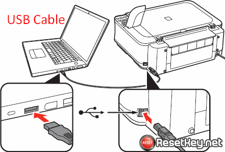 Why do you have to connect the printer to the computer by USB Cable